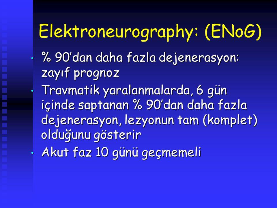 Elektroneurography: (ENoG)
