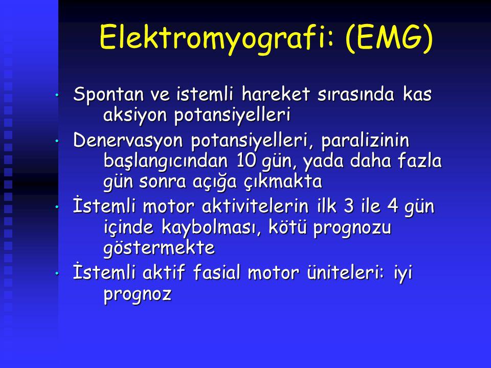 Elektromyografi: (EMG)