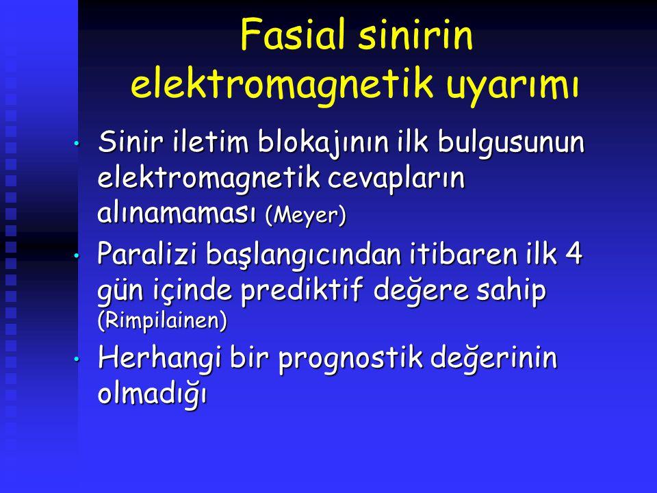 Fasial sinirin elektromagnetik uyarımı