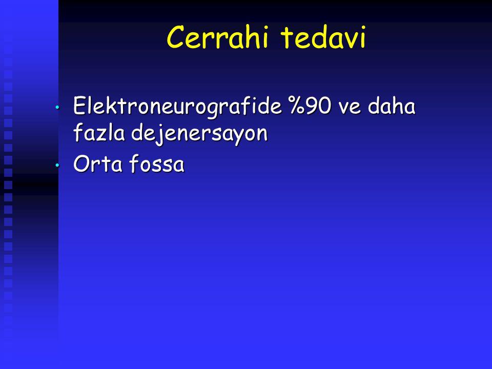 Cerrahi tedavi Elektroneurografide %90 ve daha fazla dejenersayon