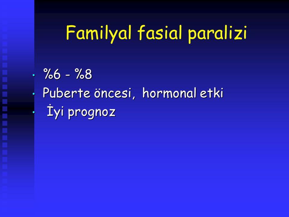 Familyal fasial paralizi