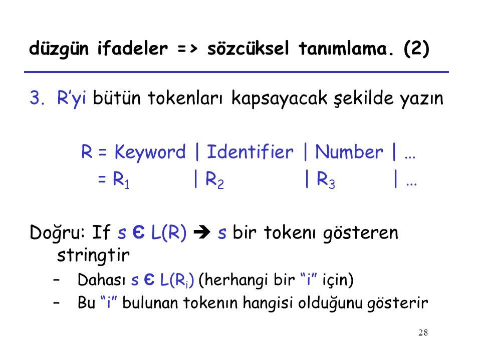 düzgün ifadeler => sözcüksel tanımlama. (2)