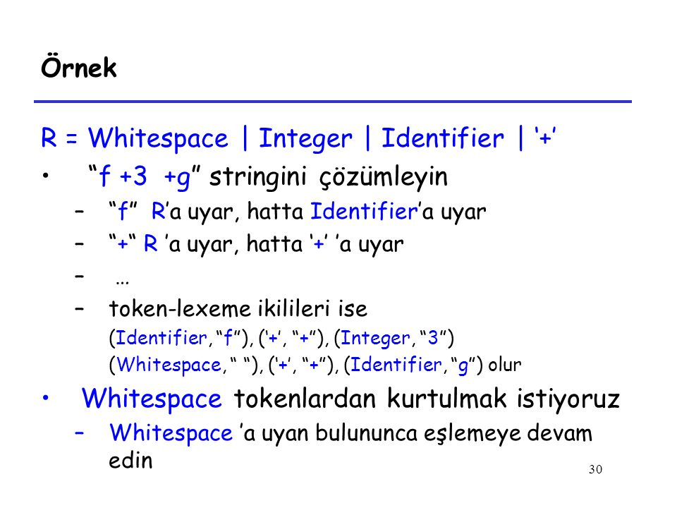 R = Whitespace | Integer | Identifier | '+'