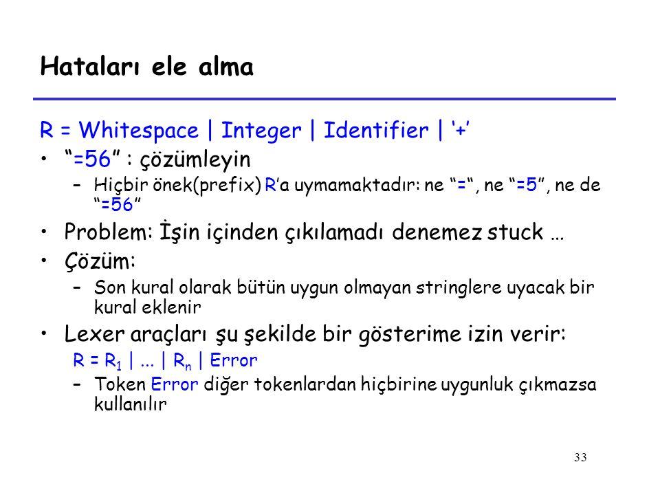 Hataları ele alma R = Whitespace | Integer | Identifier | '+'