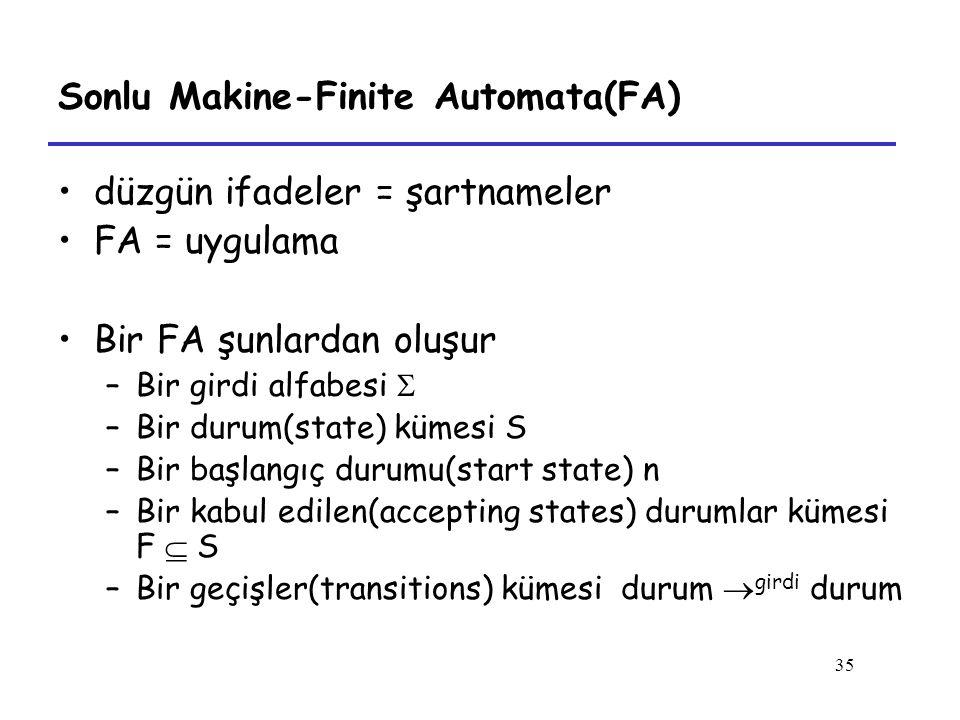 Sonlu Makine-Finite Automata(FA)