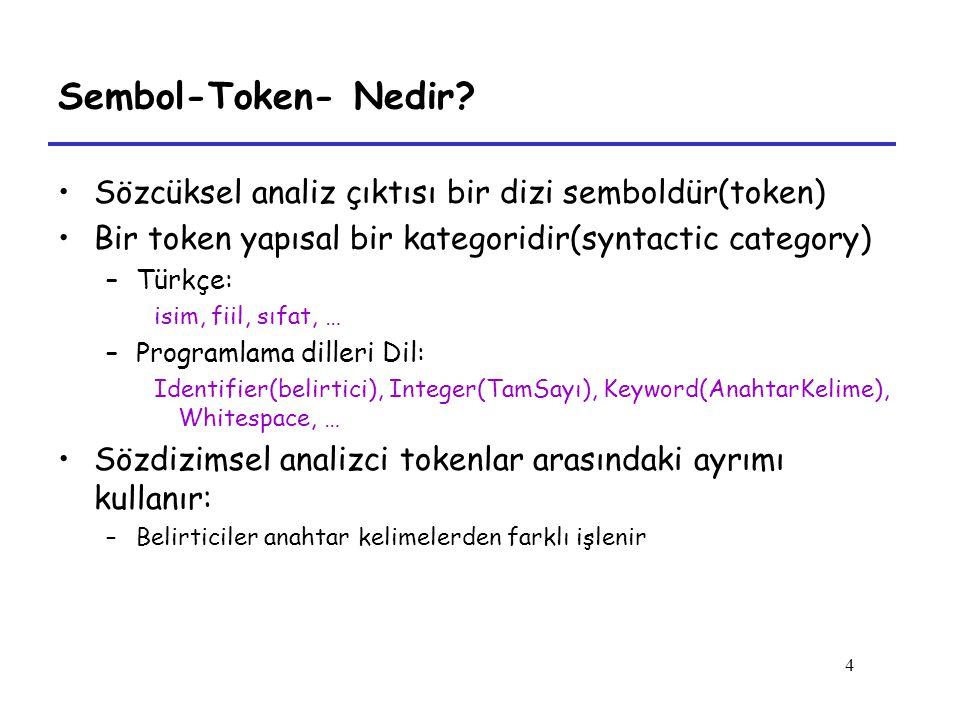 Sembol-Token- Nedir Sözcüksel analiz çıktısı bir dizi semboldür(token) Bir token yapısal bir kategoridir(syntactic category)