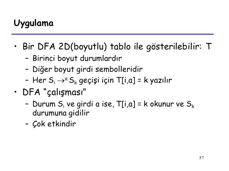 Bir DFA 2D(boyutlu) tablo ile gösterilebilir: T