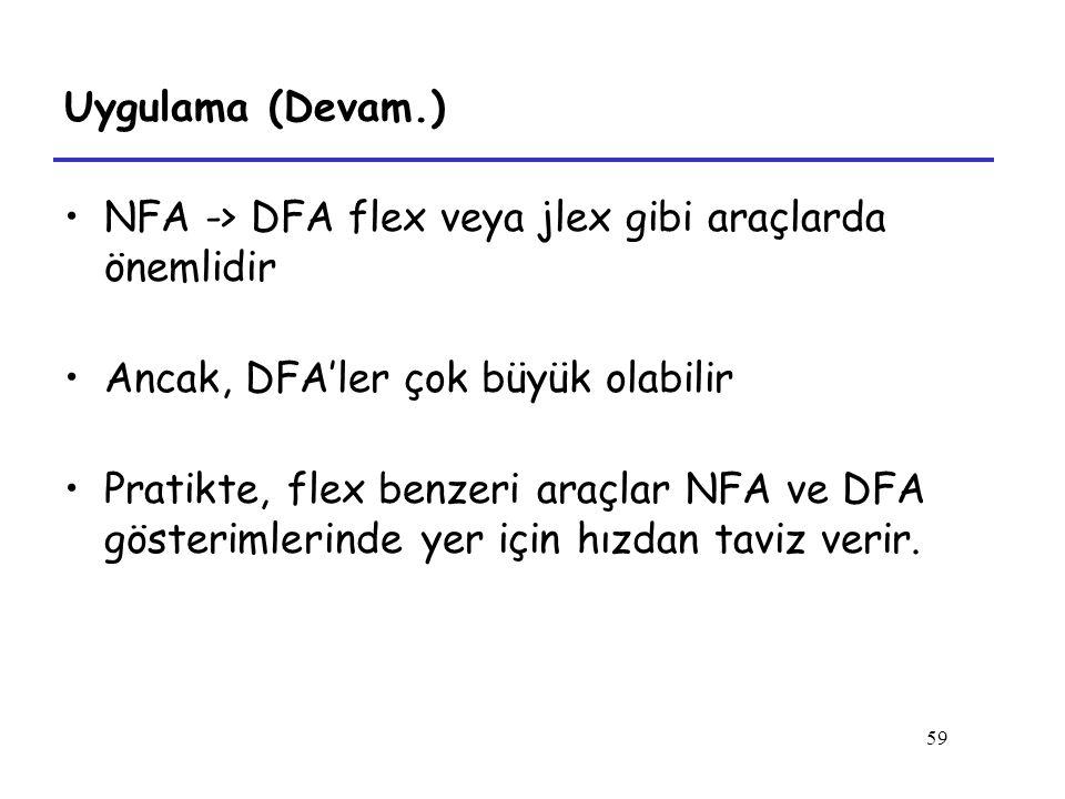 Uygulama (Devam.) NFA -> DFA flex veya jlex gibi araçlarda önemlidir. Ancak, DFA'ler çok büyük olabilir.