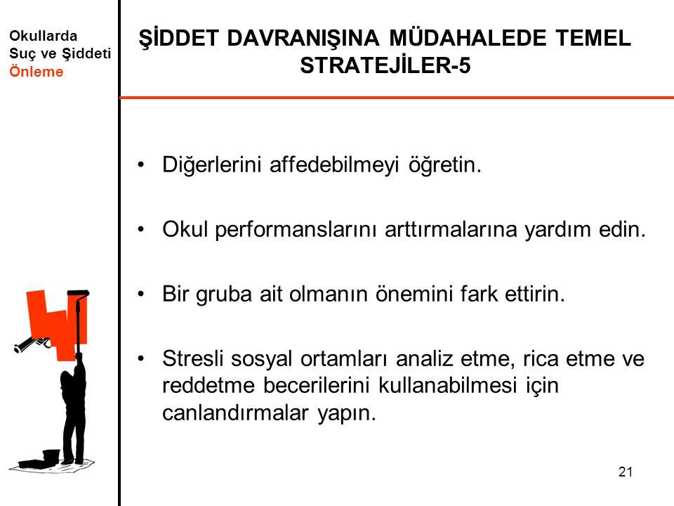 ŞİDDET DAVRANIŞINA MÜDAHALEDE TEMEL STRATEJİLER-5