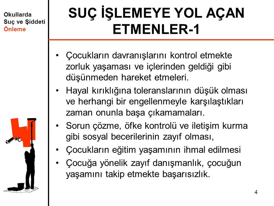 SUÇ İŞLEMEYE YOL AÇAN ETMENLER-1