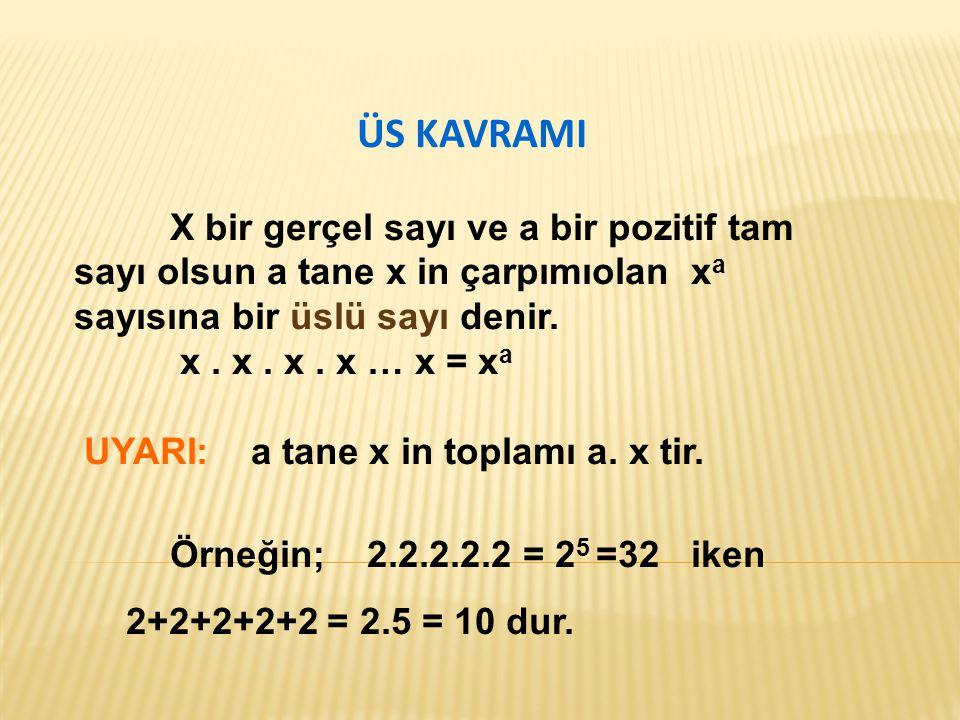 ÜS KAVRAMI X bir gerçel sayı ve a bir pozitif tam sayı olsun a tane x in çarpımıolan xa sayısına bir üslü sayı denir.