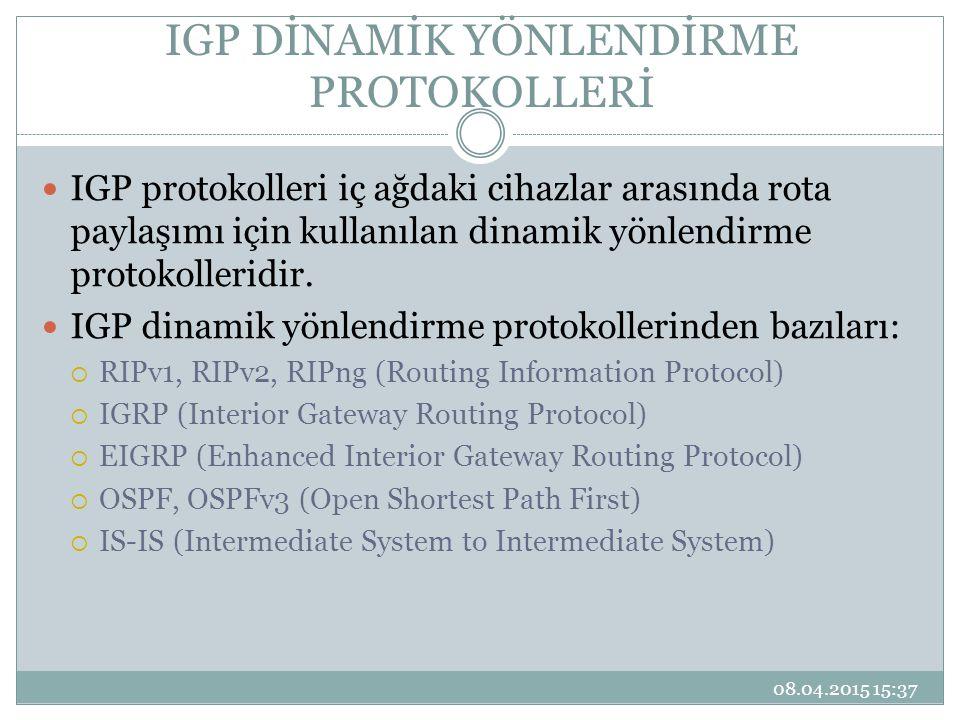 IGP DİNAMİK YÖNLENDİRME PROTOKOLLERİ