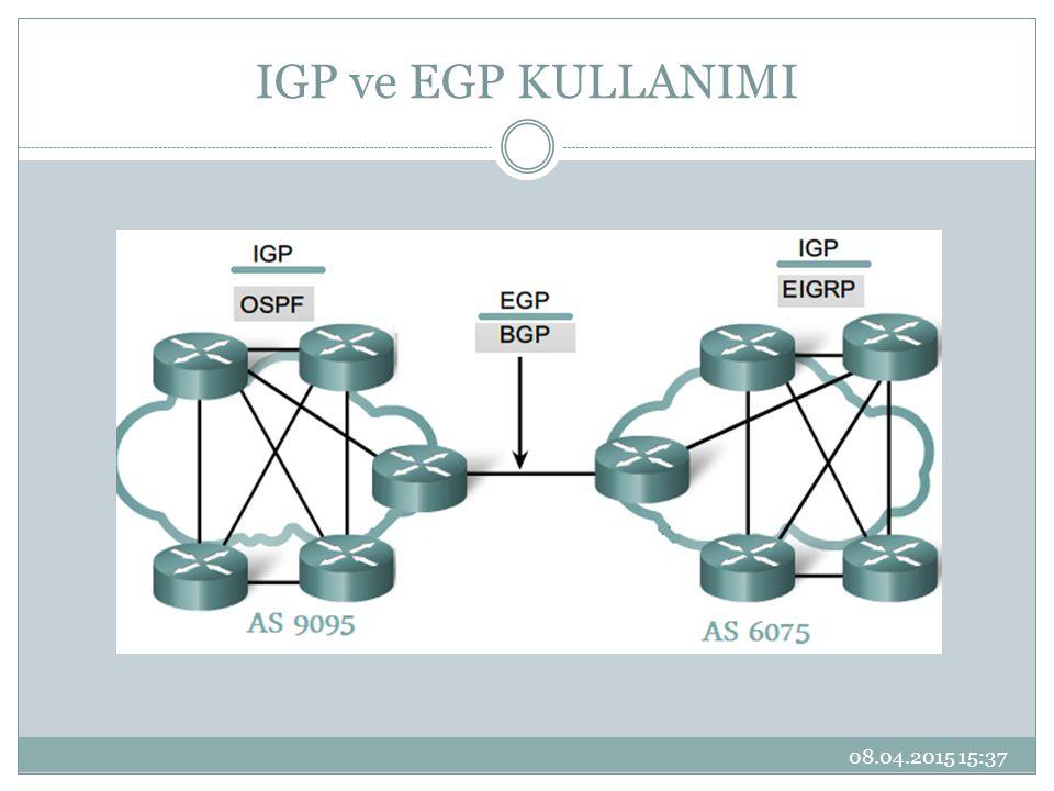 IGP ve EGP KULLANIMI 10.04.2017 12:49