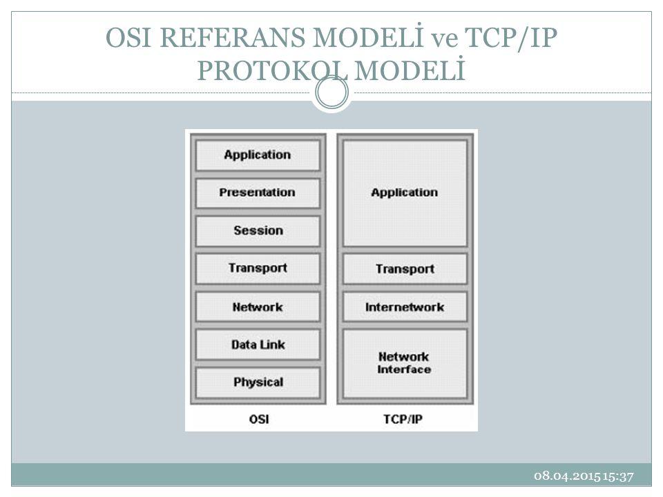 OSI REFERANS MODELİ ve TCP/IP PROTOKOL MODELİ