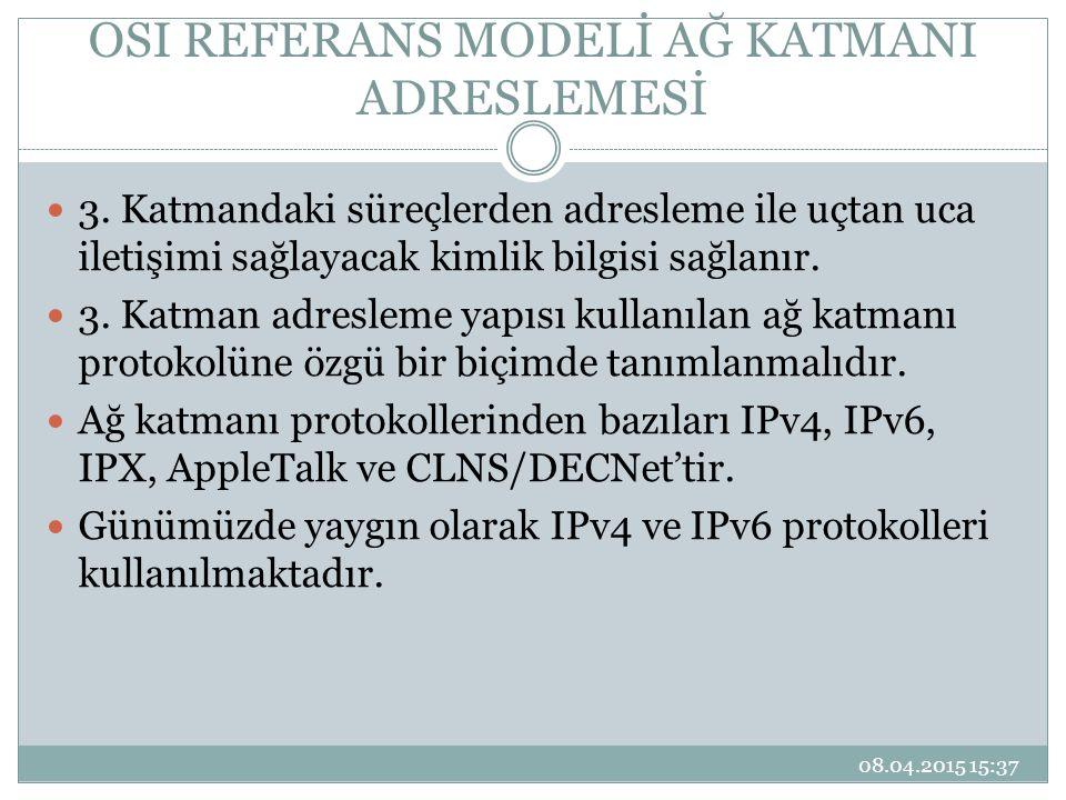 OSI REFERANS MODELİ AĞ KATMANI ADRESLEMESİ