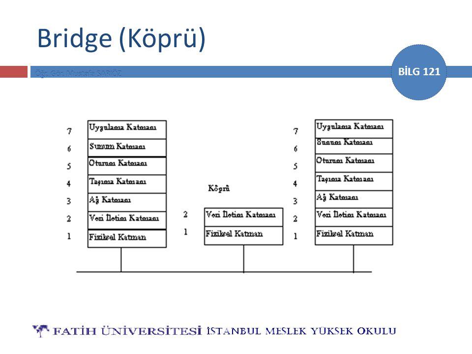 Bridge (Köprü)