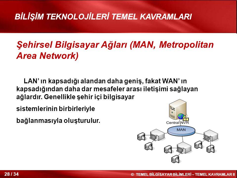 Şehirsel Bilgisayar Ağları (MAN, Metropolitan Area Network)