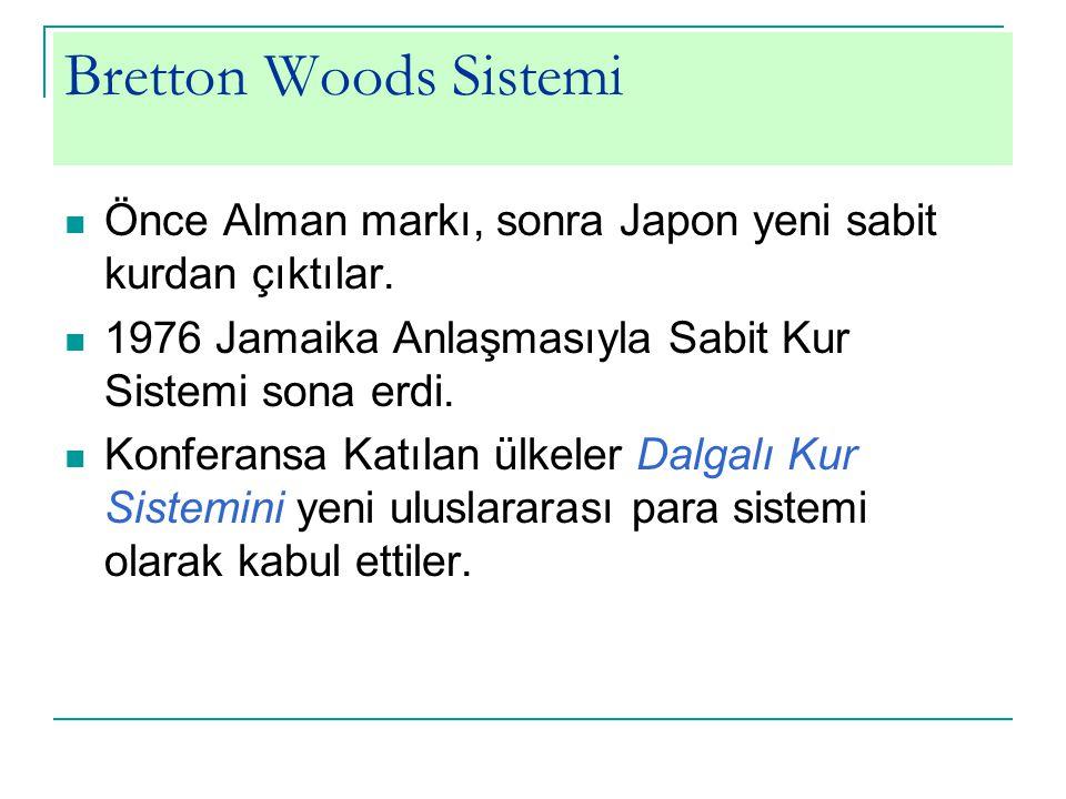 Bretton Woods Sistemi Önce Alman markı, sonra Japon yeni sabit kurdan çıktılar. 1976 Jamaika Anlaşmasıyla Sabit Kur Sistemi sona erdi.