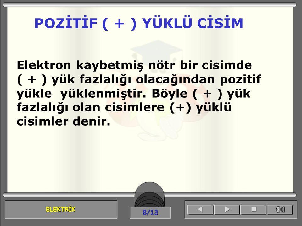 POZİTİF ( + ) YÜKLÜ CİSİM
