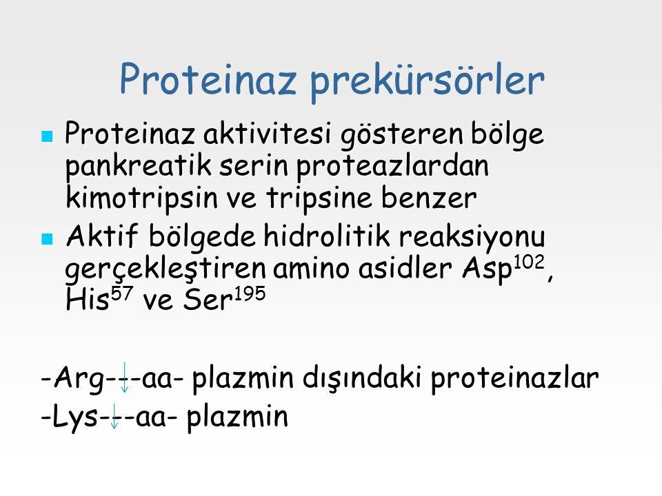 Proteinaz prekürsörler