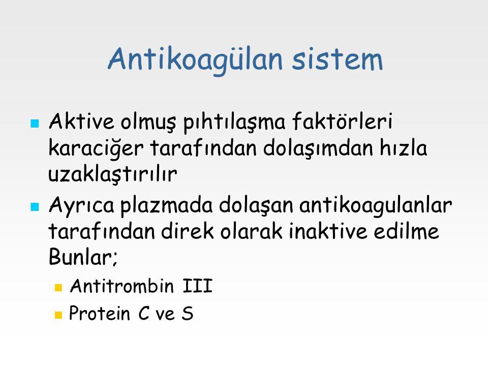 Antikoagülan sistem Aktive olmuş pıhtılaşma faktörleri karaciğer tarafından dolaşımdan hızla uzaklaştırılır.