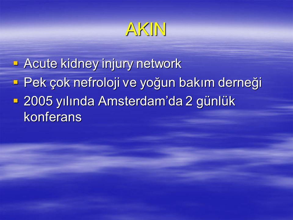 AKIN Acute kidney injury network