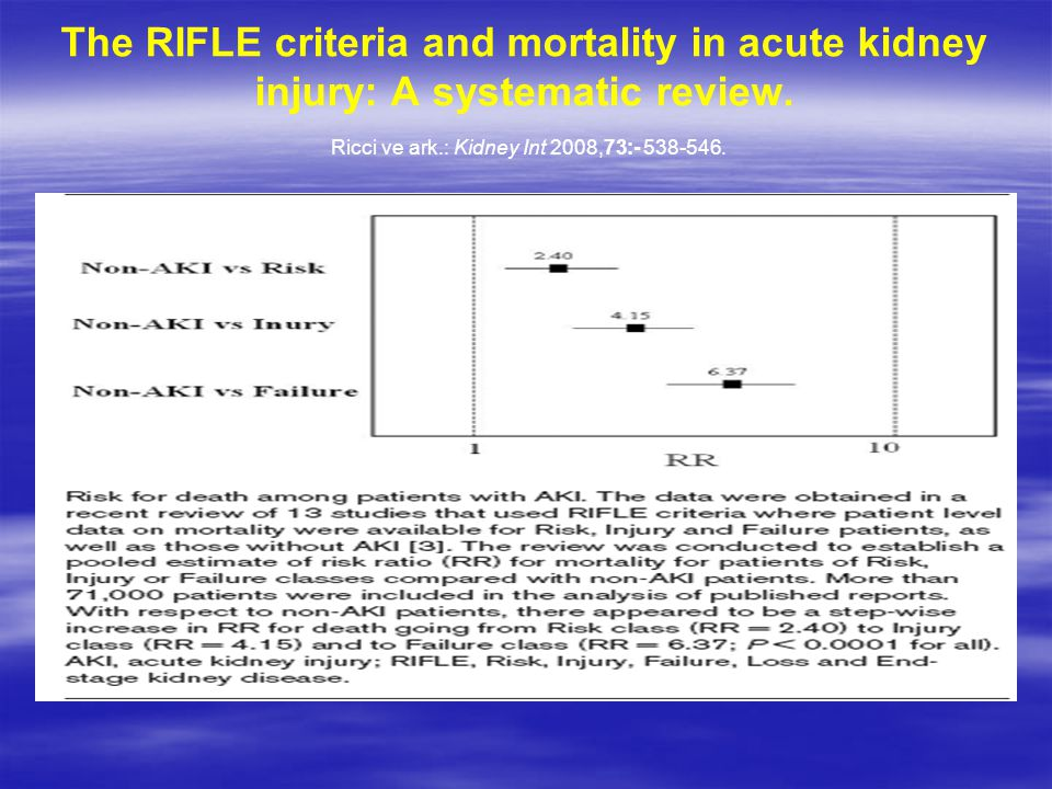 The RIFLE criteria and mortality in acute kidney injury: A systematic review.