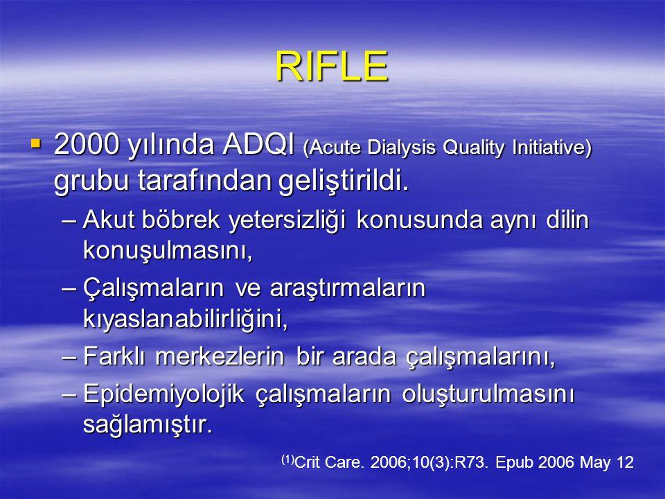 RIFLE 2000 yılında ADQI (Acute Dialysis Quality Initiative) grubu tarafından geliştirildi.