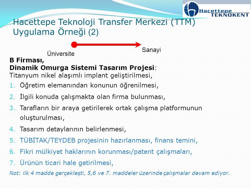 Hacettepe Teknoloji Transfer Merkezi (TTM) Uygulama Örneği (2)