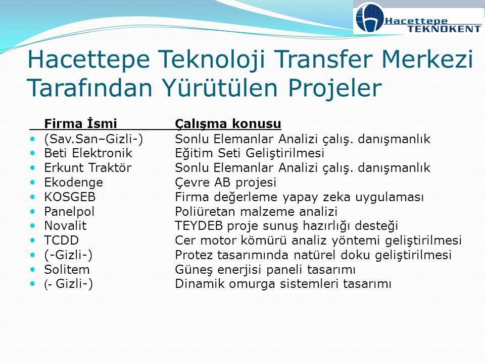 Hacettepe Teknoloji Transfer Merkezi Tarafından Yürütülen Projeler