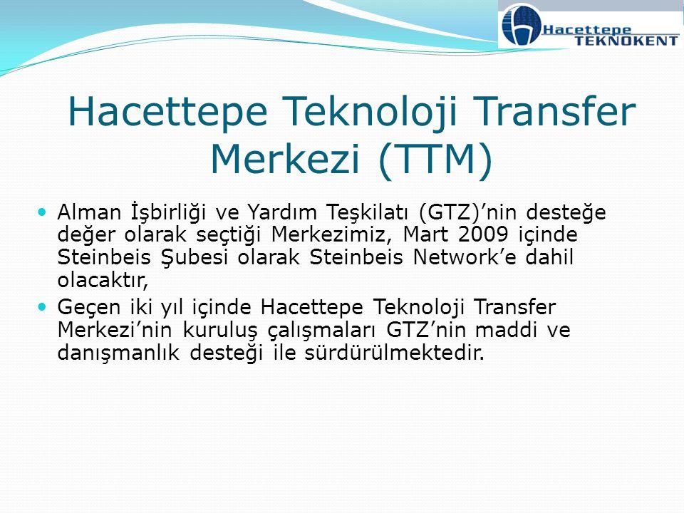 Hacettepe Teknoloji Transfer Merkezi (TTM)