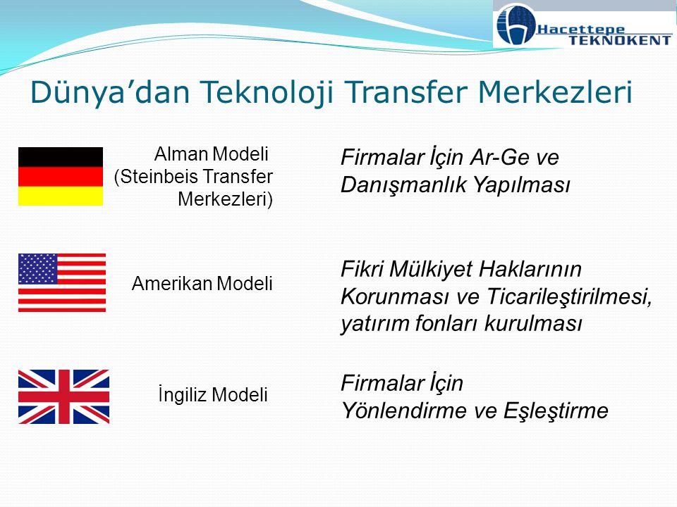Dünya'dan Teknoloji Transfer Merkezleri