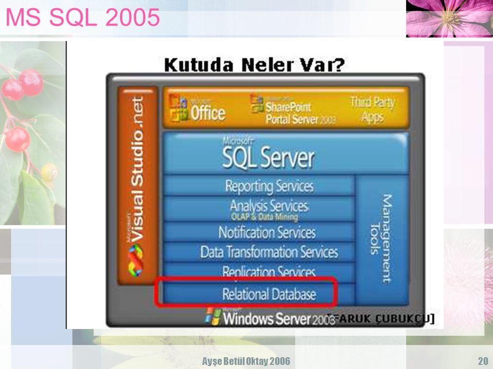 MS SQL 2005 Ayşe Betül Oktay 2006