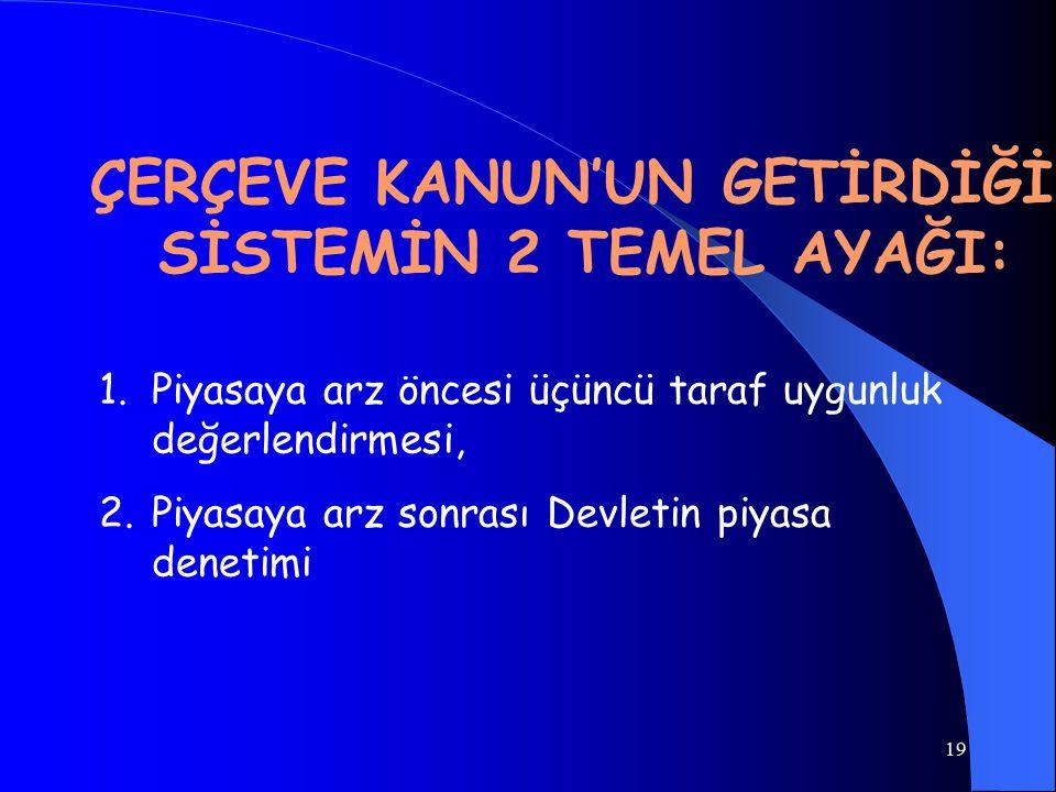 ÇERÇEVE KANUN'UN GETİRDİĞİ