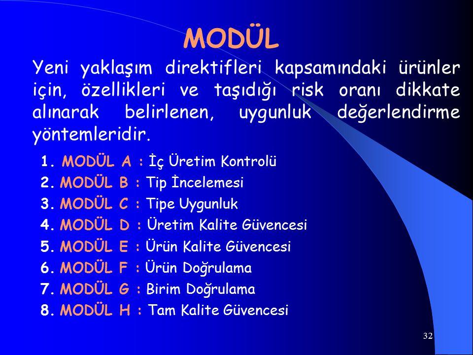 MODÜL