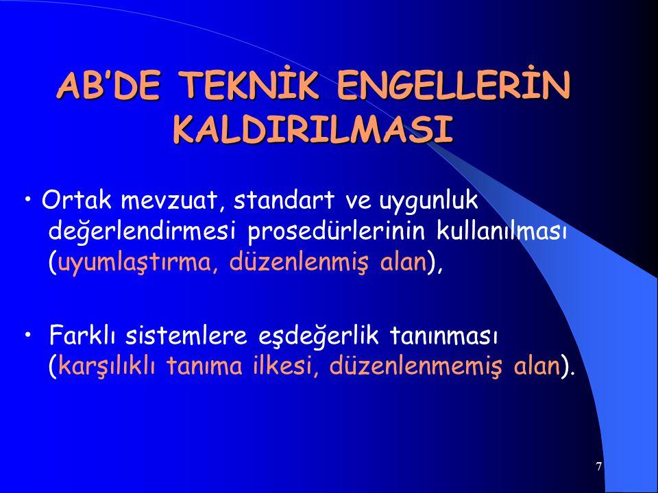 AB'DE TEKNİK ENGELLERİN KALDIRILMASI