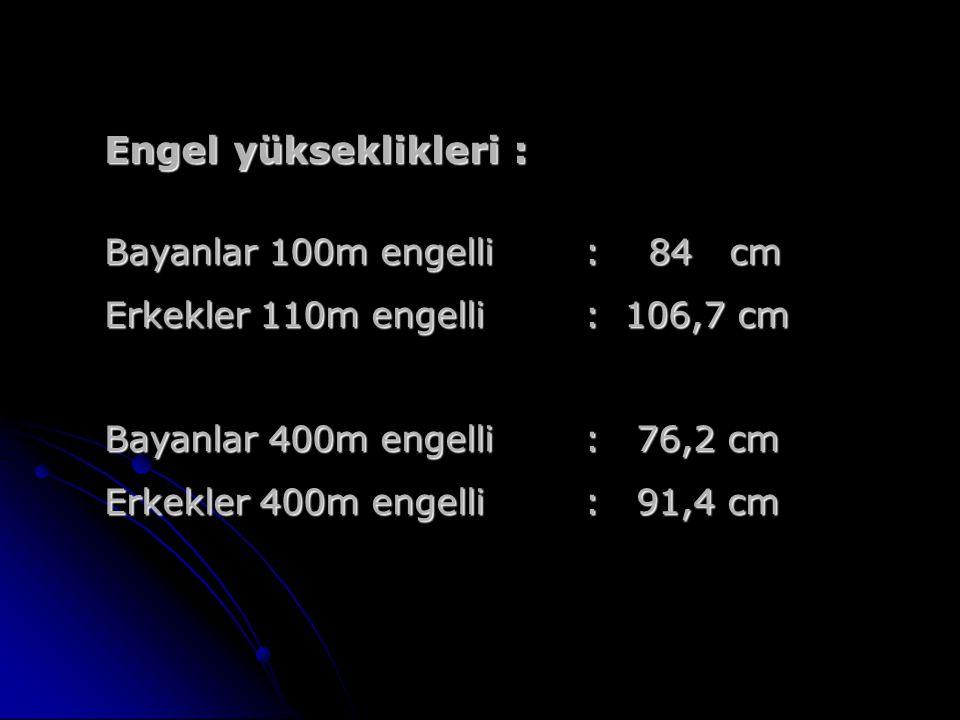 Engel yükseklikleri : Bayanlar 100m engelli : 84 cm