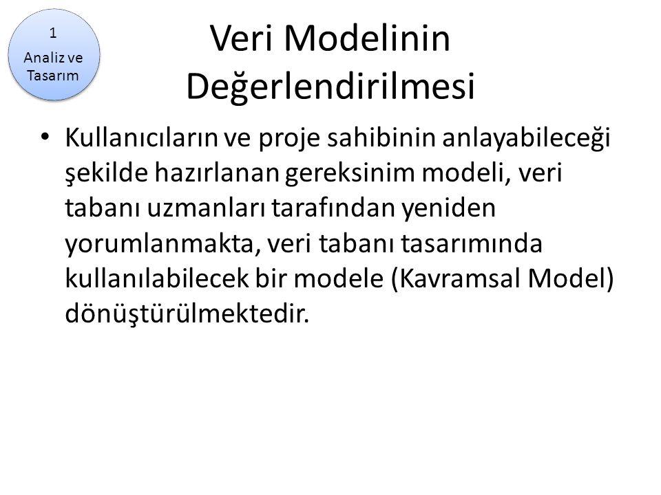 Veri Modelinin Değerlendirilmesi