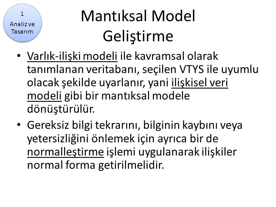 Mantıksal Model Geliştirme