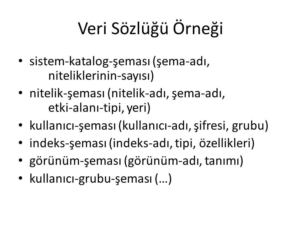 Veri Sözlüğü Örneği sistem-katalog-şeması (şema-adı, niteliklerinin-sayısı) nitelik-şeması (nitelik-adı, şema-adı, etki-alanı-tipi, yeri)