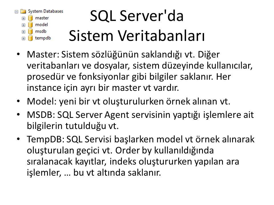 SQL Server da Sistem Veritabanları