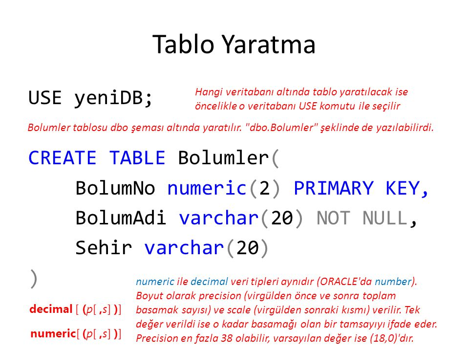 Tablo Yaratma USE yeniDB; CREATE TABLE Bolumler( BolumNo numeric(2) PRIMARY KEY, BolumAdi varchar(20) NOT NULL, Sehir varchar(20) )