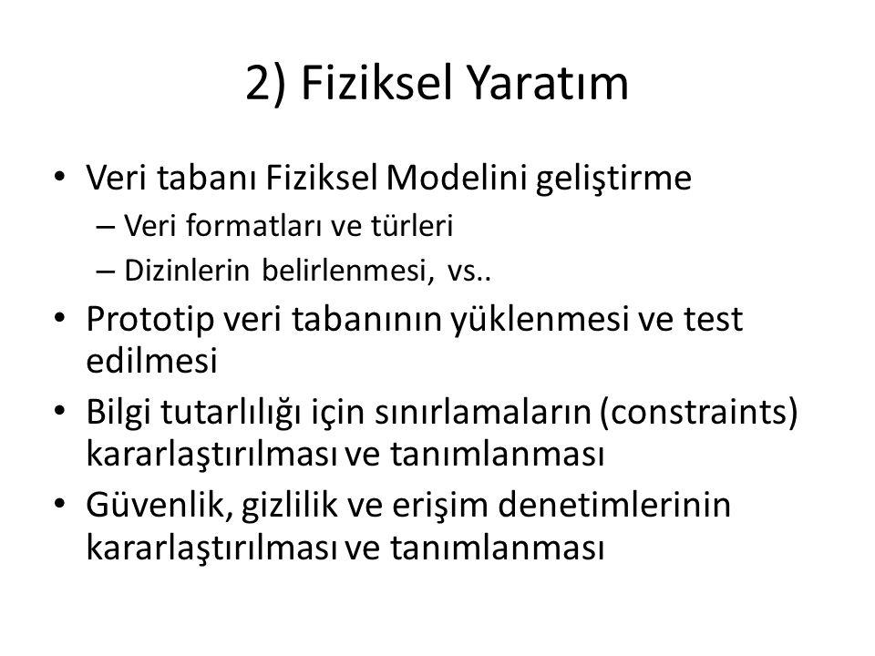 2) Fiziksel Yaratım Veri tabanı Fiziksel Modelini geliştirme