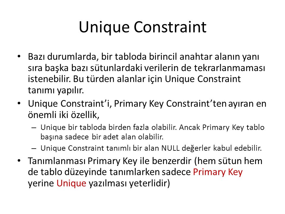 Unique Constraint
