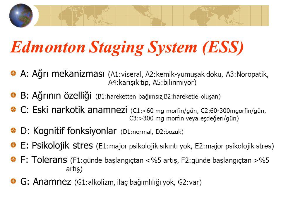 Edmonton Staging System (ESS)