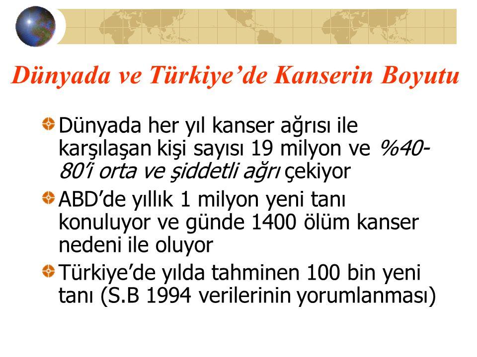 Dünyada ve Türkiye'de Kanserin Boyutu
