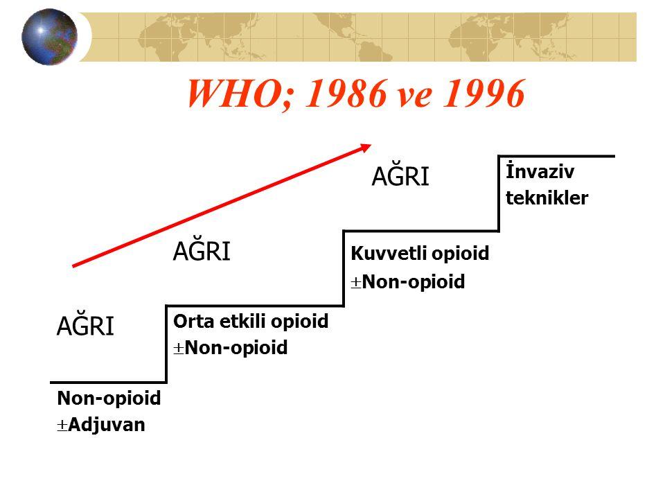WHO; 1986 ve 1996 AĞRI İnvaziv teknikler Kuvvetli opioid Non-opioid