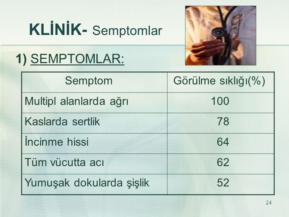 KLİNİK- Semptomlar 1) SEMPTOMLAR: Semptom Görülme sıklığı(%)