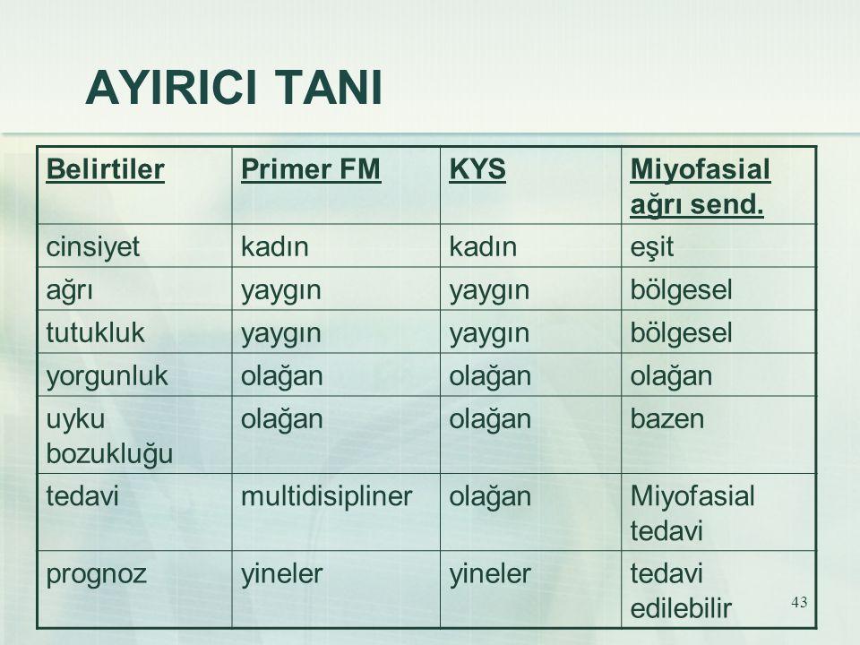 AYIRICI TANI Belirtiler Primer FM KYS Miyofasial ağrı send. cinsiyet
