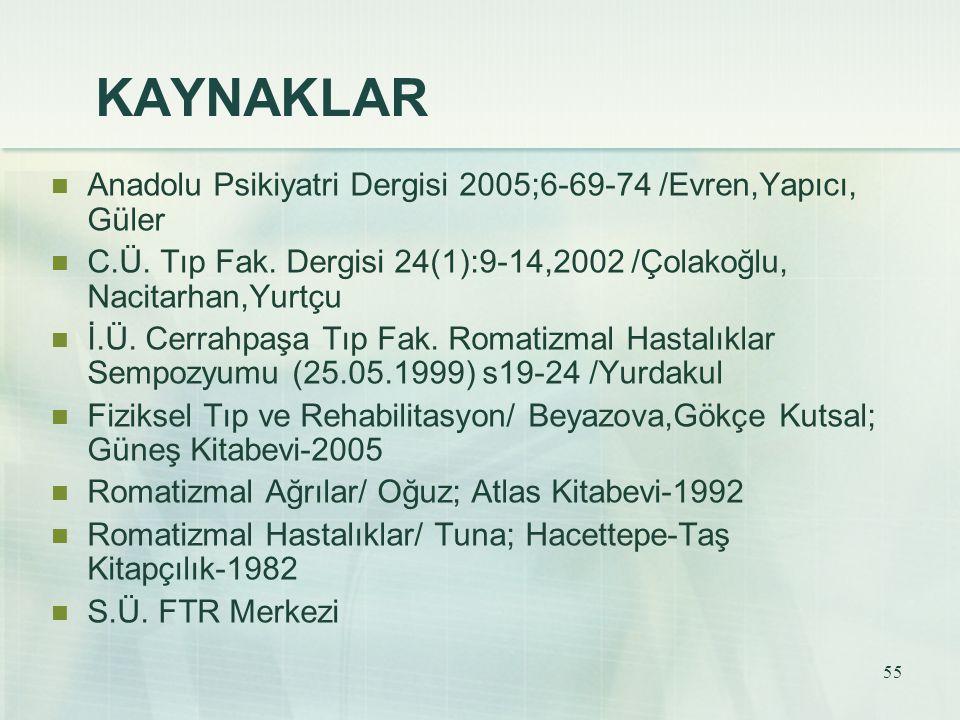 KAYNAKLAR Anadolu Psikiyatri Dergisi 2005;6-69-74 /Evren,Yapıcı, Güler